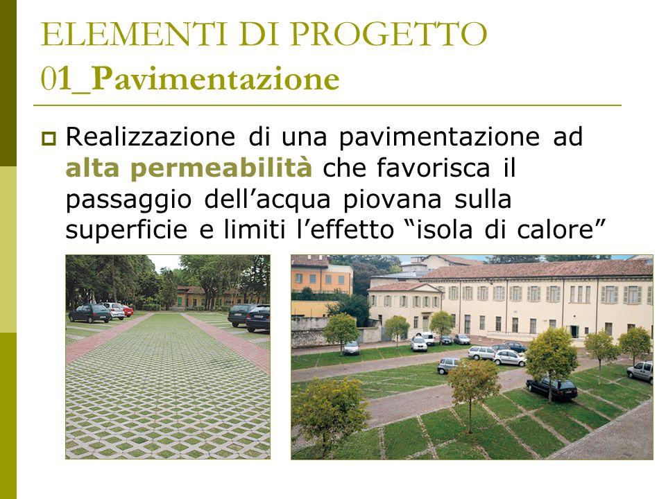 ELEMENTI DI PROGETTO 01_Pavimentazione Realizzazione di una pavimentazione ad alta permeabilità che favorisca il passaggio dellacqua piovana sulla sup