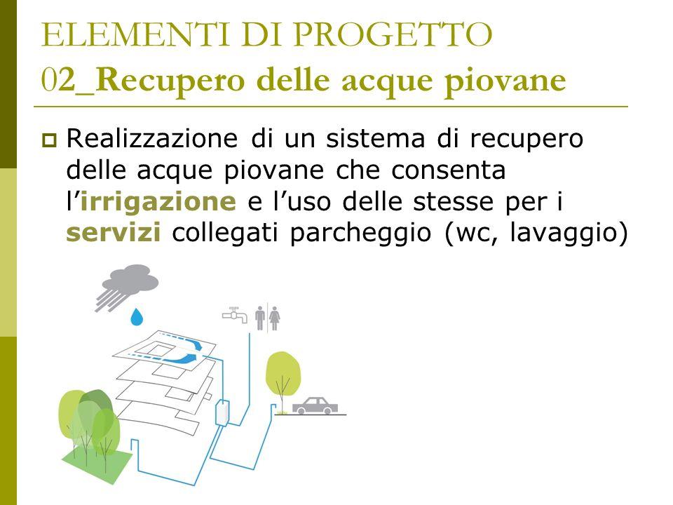 ELEMENTI DI PROGETTO 02_Recupero delle acque piovane Realizzazione di un sistema di recupero delle acque piovane che consenta lirrigazione e luso dell