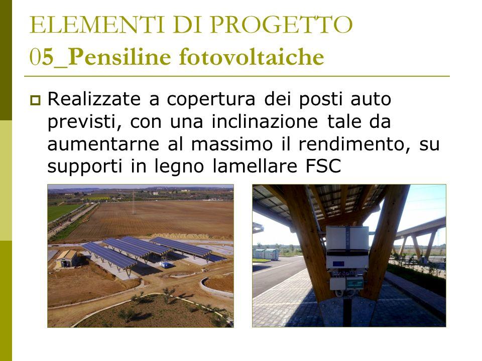 ELEMENTI DI PROGETTO 05_Pensiline fotovoltaiche Realizzate a copertura dei posti auto previsti, con una inclinazione tale da aumentarne al massimo il
