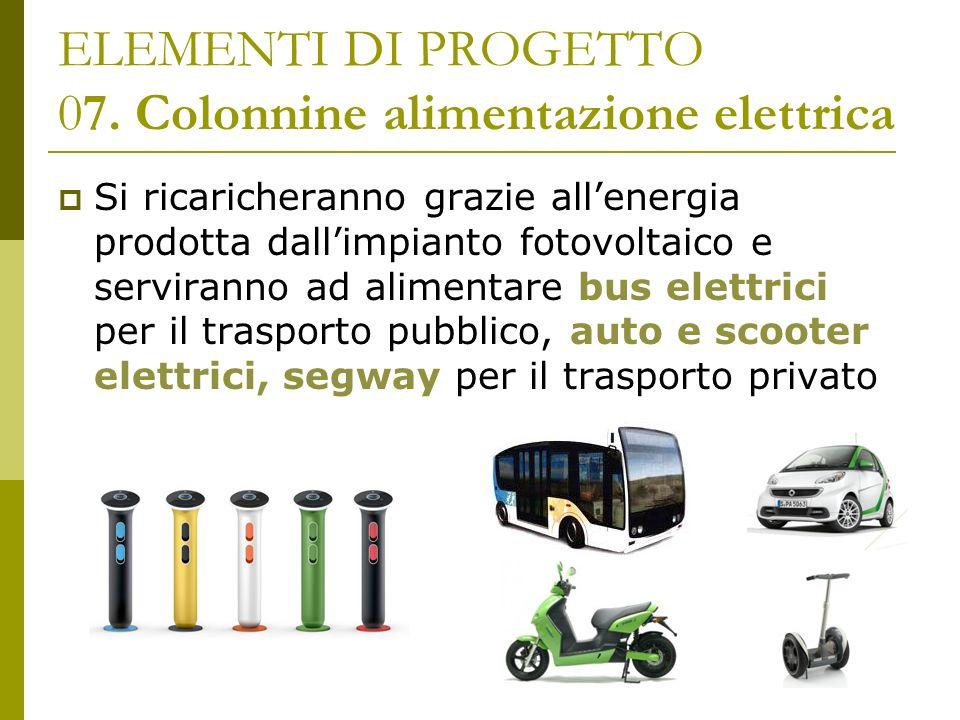 ELEMENTI DI PROGETTO 08.