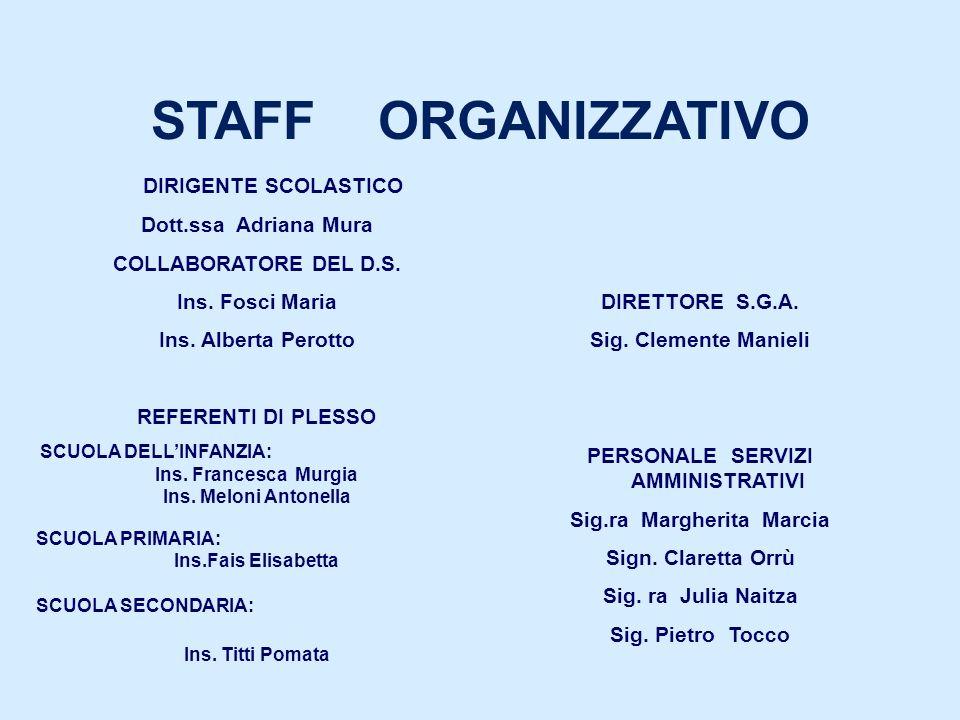 DENOMINAZIONE PROGETTI TipologiaReferente Collaborazioni per classi aperte Docenti coinvolti Settimana CulturaIstituto D.S.