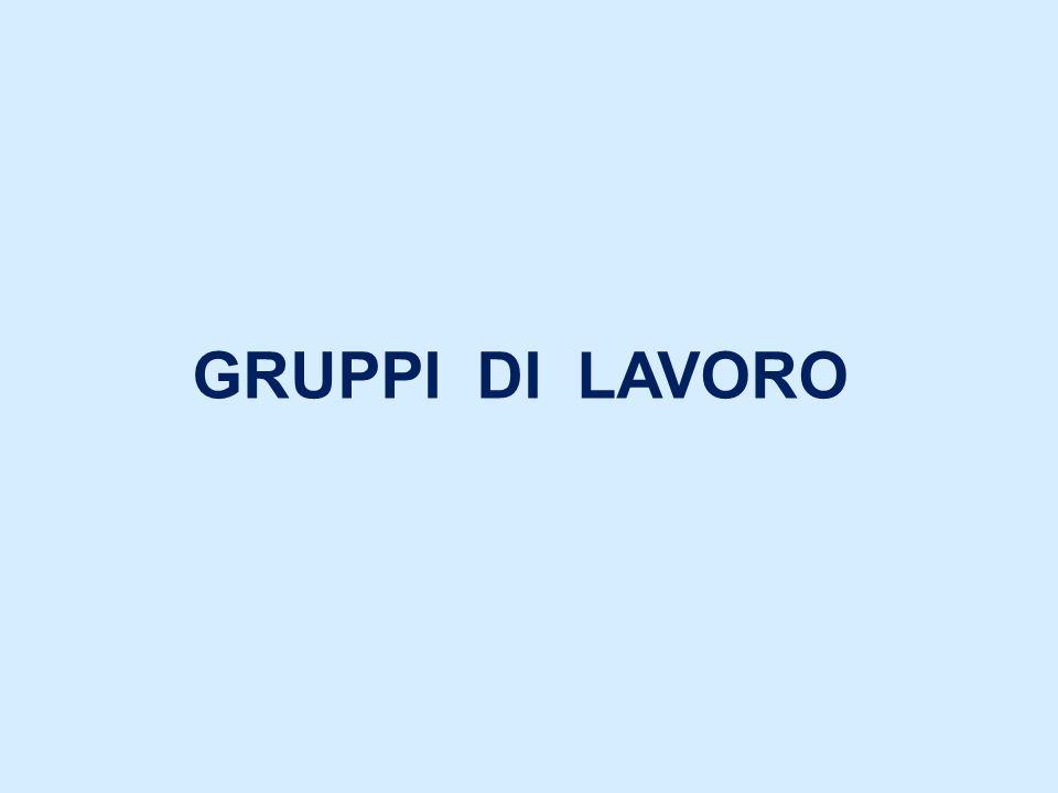 2 a C REFERENTE DEL PROGETTO DESTINAZIONEDATA VACCAMONTIMANNUNOV-DIC VACCAOGLIASTRA 2/3 GG15-20 APRILE SICLARIARBOREA- S.GIUSTA25 GENN MELONI CAGLIARI CENTRO STORICO MUSEI E PINACOTECA MARZO MELONITERRITORIO DI SAN SPERATETUTTO LANNO DESSIBIBLIOTECA COMUNALE S.SPERATETUTTO LANNO PARTECIPAZIONE DELLA CLASSE A SPETTACOLI TEATRALI, MANIFESTAZIONI MUSICALI, SPORTIVE ECC EVENTISEDE E/O LUOGOPERIODO FESTIVAL TUTTESTORIECAGLIARIOTTOBRE OLIMPIADI DELLA MATEMATICA CAGLIARI MILANOMAGGIO TEATRO MASSIMO CAGLIARI FESTIVAL DEL CINEMA SAN SPERATEFEBBRAIO -MARZO MONUMENTI APERTI CAGLIARI SAN SPERATEGIUGNO FESTIVAL DELLA SCIENZA CAGLIARI NOVEMBRE