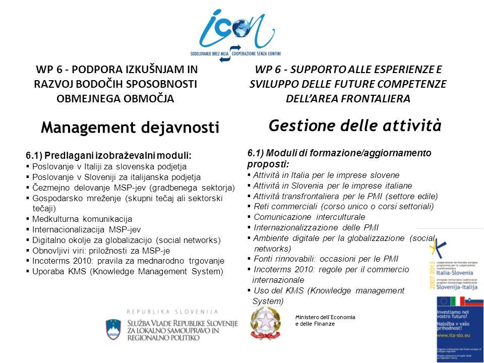 Management dejavnosti 6.1) Razvoj sposobnosti MSP-jev in podpornega okolja na obmejnem območju KRATKOROČNE DEJAVNOSTI izbira izobraževalnih modulov: 17.02.2011 izbira zunanjih izvajalcev za pripravo izobraževalnih modulov: 11.03.2011 priprava 5 izobraževalnih modulov: marec-julij 2011 predstavitveni seminarji pri partnerjih projekta v Sloveniji in v Italiji: september-november 2011 Gestione delle attività 6.1) Sviluppo delle capacità delle PMI e dell ambiente di supporto nellarea confinari ATTIVITA A BREVE scelta dei moduli formativi: 17.02.2011 scelta dei fornitori esterni per la preparayione dei moduli formativi: 11.03.2011 preparazione dei 5 moduli formativi: marzo-luglio 2011 Seminari di presentazione presso i partner del progetto in Italia ed in Slovenia: settembre-novembre 2011 Ministero dell Economia e delle Finanze WP 6 - SUPPORTO ALLE ESPERIENZE E SVILUPPO DELLE FUTURE COMPETENZE DELLAREA FRONTALIERA WP 6 - PODPORA IZKUŠNJAM IN RAZVOJ BODOČIH SPOSOBNOSTI OBMEJNEGA OBMOČJA