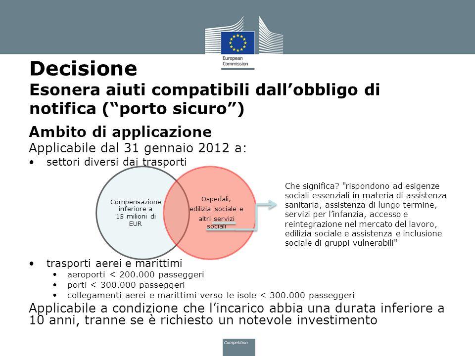 Decisione Esonera aiuti compatibili dallobbligo di notifica (porto sicuro) Ambito di applicazione Applicabile dal 31 gennaio 2012 a: settori diversi d