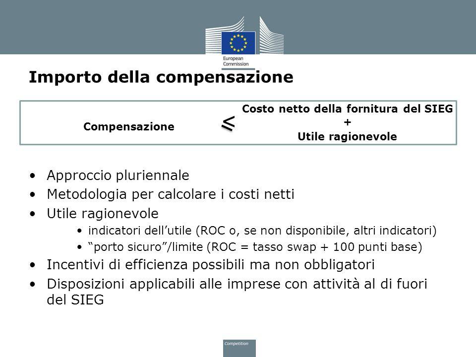 Importo della compensazione Compensazione Costo netto della fornitura del SIEG + Utile ragionevole Approccio pluriennale Metodologia per calcolare i c