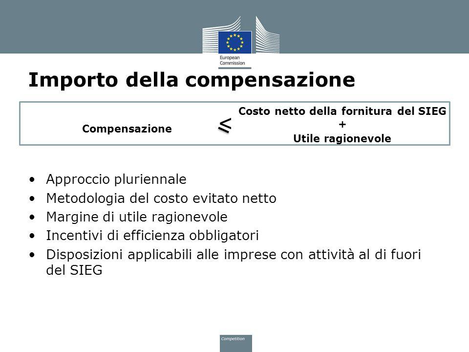 Importo della compensazione Compensazione Costo netto della fornitura del SIEG + Utile ragionevole Approccio pluriennale Metodologia del costo evitato