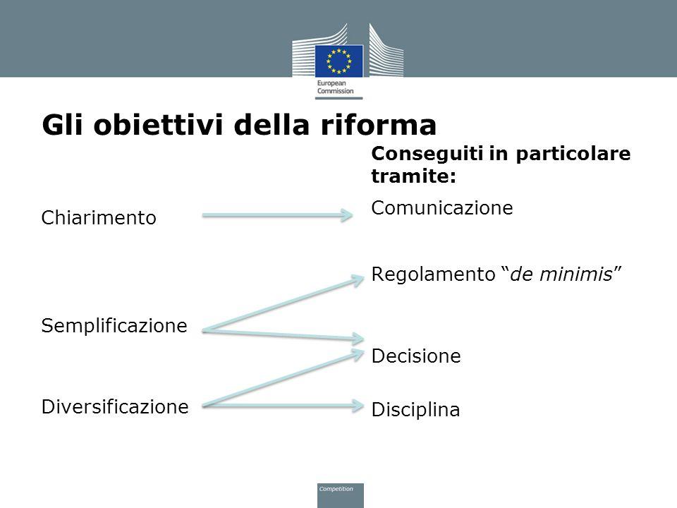 Comunicazione Regolamento de minimis Decisione Disciplina Chiarimento Semplificazione Diversificazione Conseguiti in particolare tramite: Gli obiettiv
