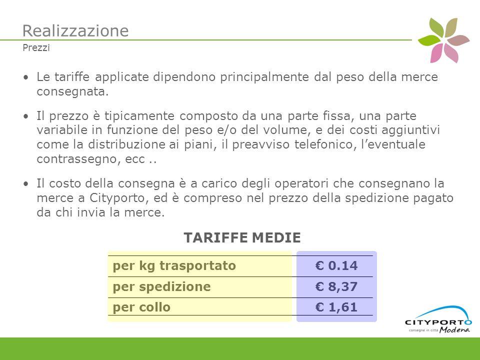 Le tariffe applicate dipendono principalmente dal peso della merce consegnata.