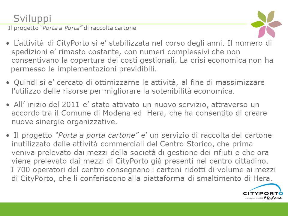 Lattività di CityPorto si e stabilizzata nel corso degli anni.
