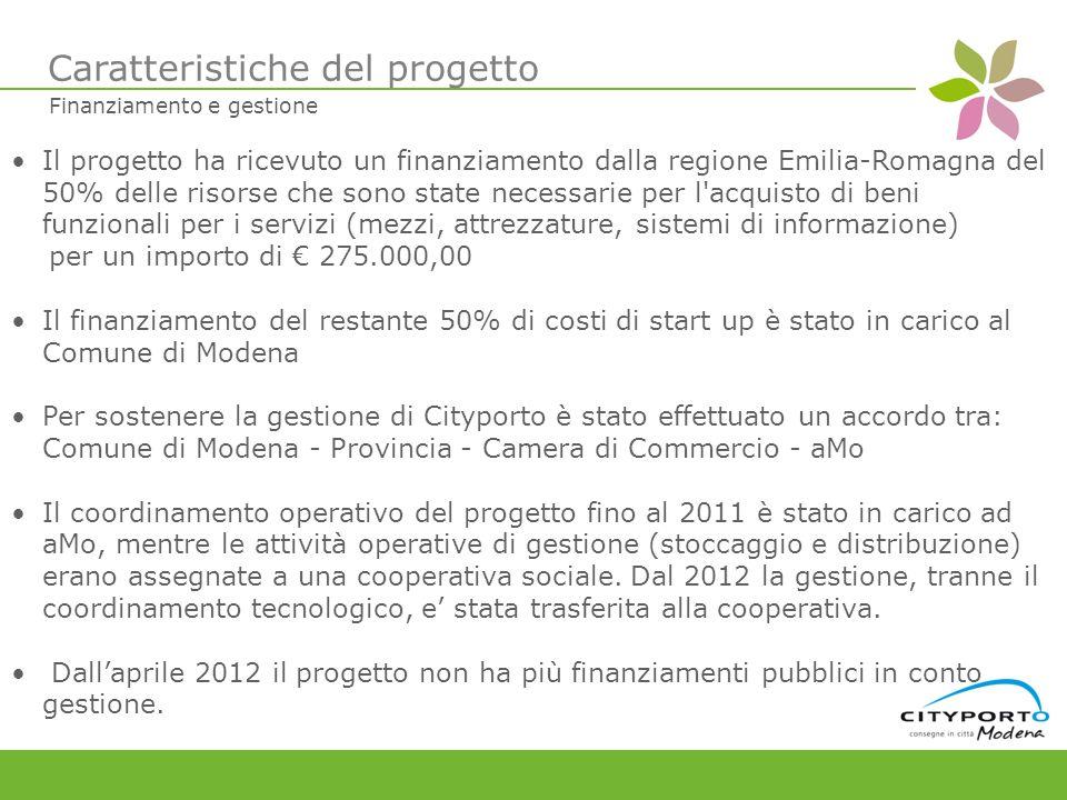 Il progetto ha ricevuto un finanziamento dalla regione Emilia-Romagna del 50% delle risorse che sono state necessarie per l acquisto di beni funzionali per i servizi (mezzi, attrezzature, sistemi di informazione) per un importo di 275.000,00 Il finanziamento del restante 50% di costi di start up è stato in carico al Comune di Modena Per sostenere la gestione di Cityporto è stato effettuato un accordo tra: Comune di Modena - Provincia - Camera di Commercio - aMo Il coordinamento operativo del progetto fino al 2011 è stato in carico ad aMo, mentre le attività operative di gestione (stoccaggio e distribuzione) erano assegnate a una cooperativa sociale.