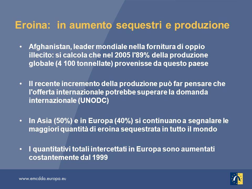 Eroina: in aumento sequestri e produzione Afghanistan, leader mondiale nella fornitura di oppio illecito: si calcola che nel 2005 l 89% della produzione globale (4 100 tonnellate) provenisse da questo paese Il recente incremento della produzione può far pensare che l offerta internazionale potrebbe superare la domanda internazionale (UNODC) In Asia (50%) e in Europa (40%) si continuano a segnalare le maggiori quantità di eroina sequestrata in tutto il mondo I quantitativi totali intercettati in Europa sono aumentati costantemente dal 1999