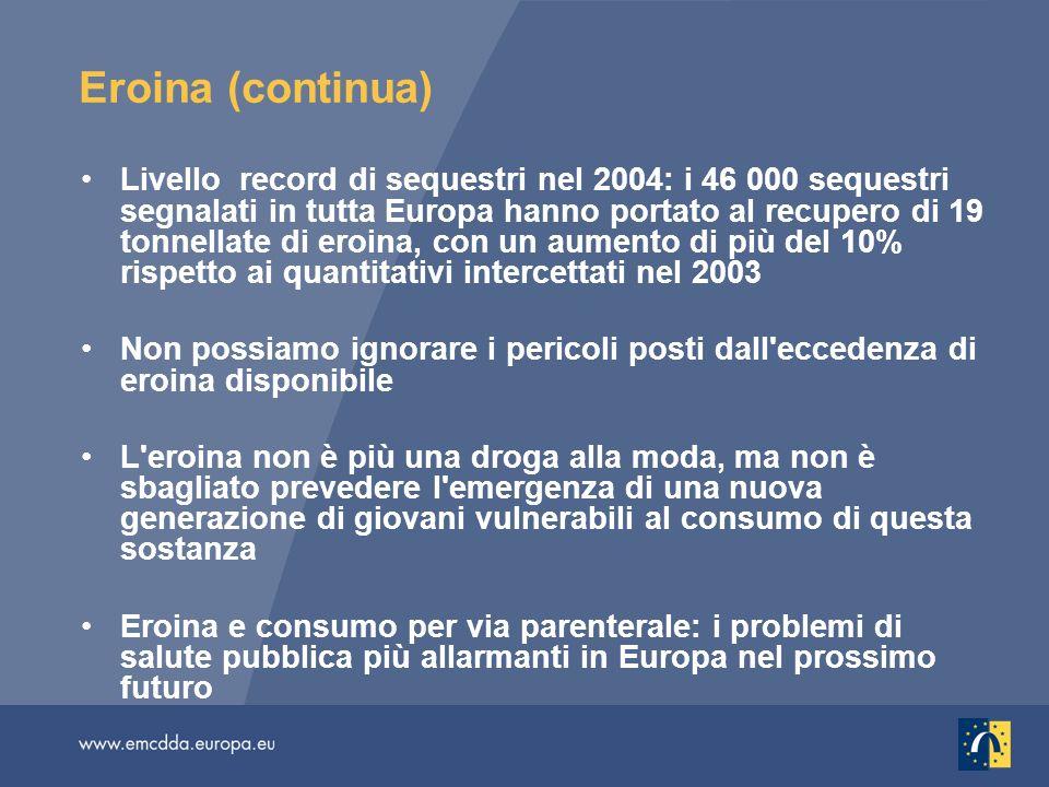 Eroina (continua) Livello record di sequestri nel 2004: i 46 000 sequestri segnalati in tutta Europa hanno portato al recupero di 19 tonnellate di ero