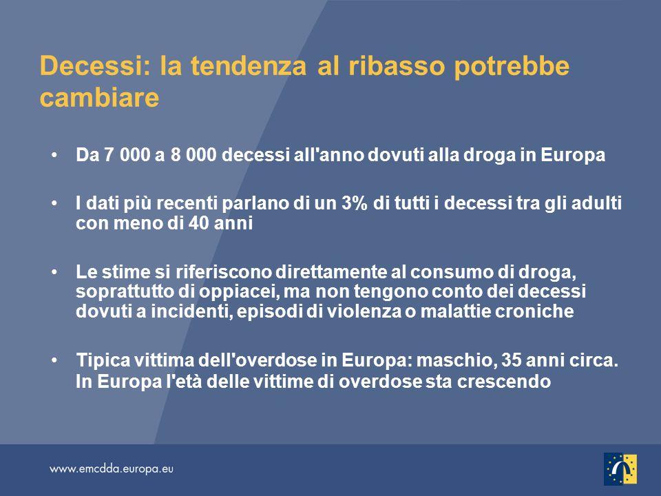 Decessi: la tendenza al ribasso potrebbe cambiare Da 7 000 a 8 000 decessi all'anno dovuti alla droga in Europa I dati più recenti parlano di un 3% di