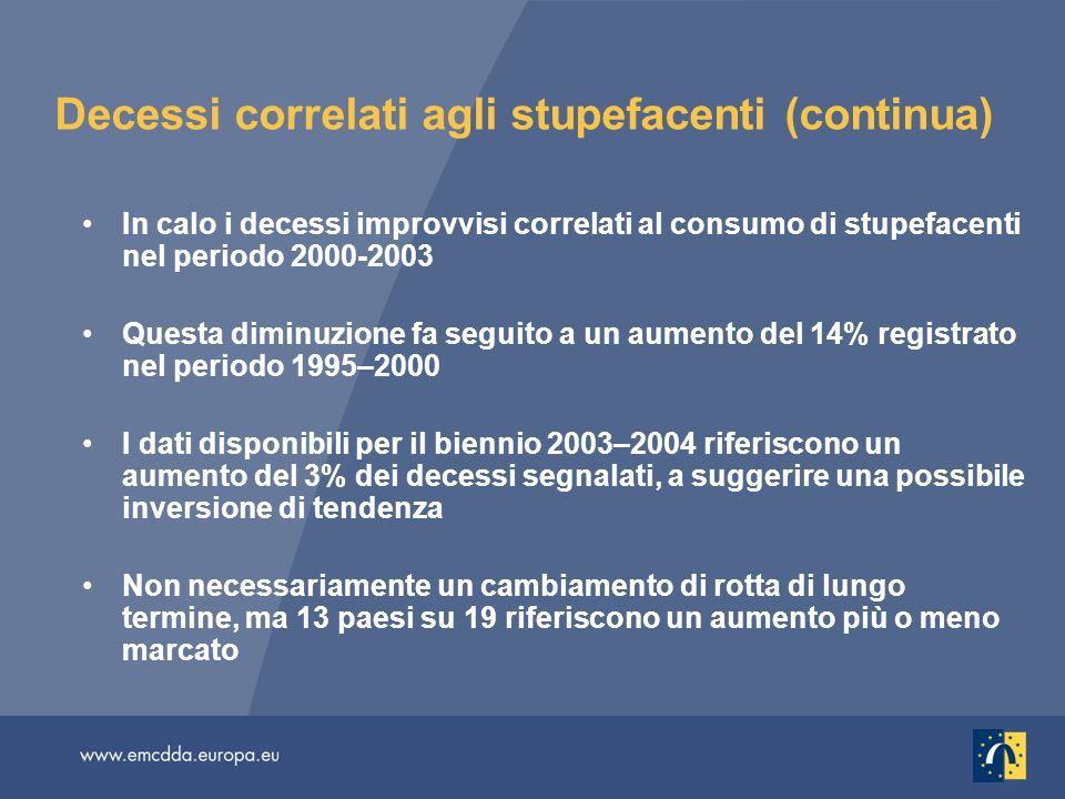 Decessi correlati agli stupefacenti (continua) In calo i decessi improvvisi correlati al consumo di stupefacenti nel periodo 2000-2003 Questa diminuzi