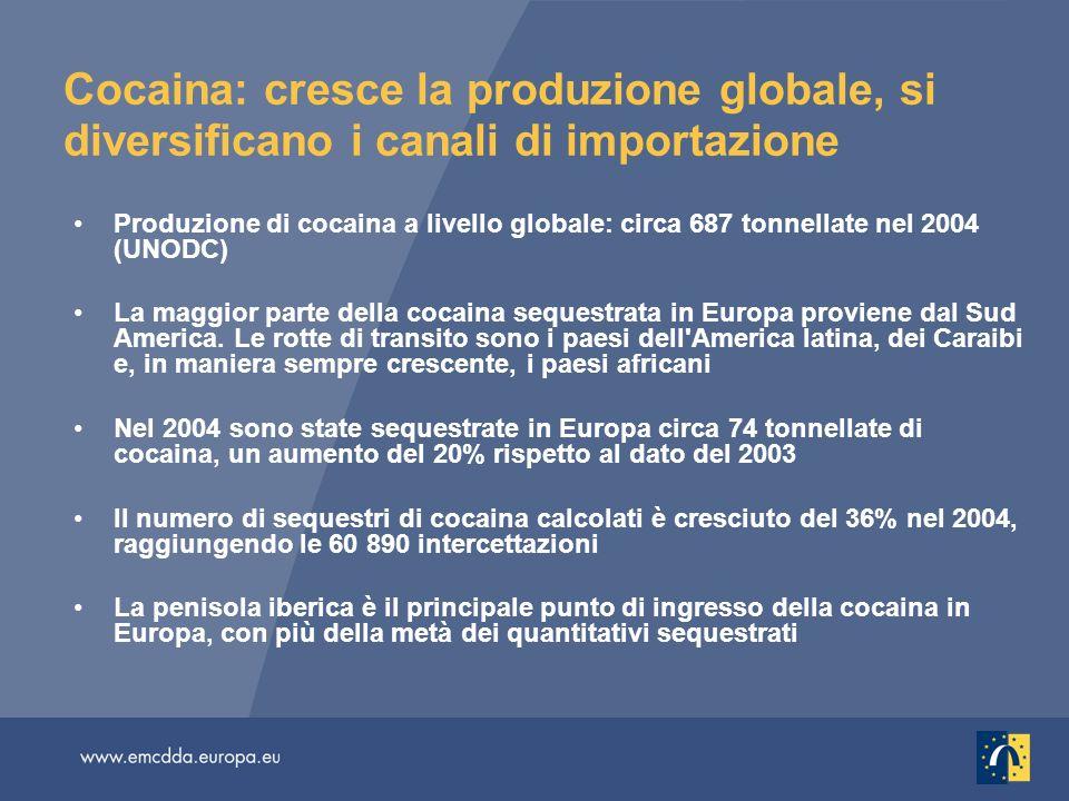 Cocaina: cresce la produzione globale, si diversificano i canali di importazione Produzione di cocaina a livello globale: circa 687 tonnellate nel 2004 (UNODC) La maggior parte della cocaina sequestrata in Europa proviene dal Sud America.