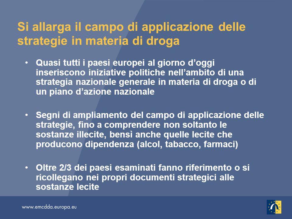 Si allarga il campo di applicazione delle strategie in materia di droga Quasi tutti i paesi europei al giorno doggi inseriscono iniziative politiche n