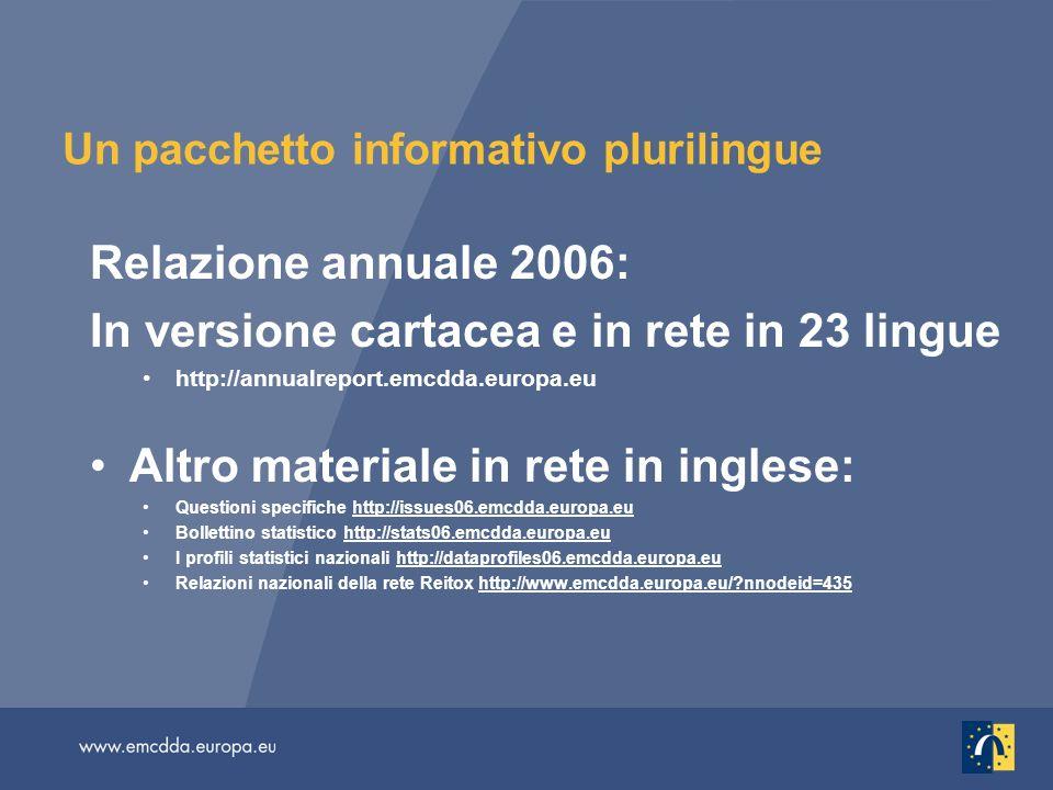 Un pacchetto informativo plurilingue Relazione annuale 2006: In versione cartacea e in rete in 23 lingue http://annualreport.emcdda.europa.eu Altro materiale in rete in inglese: Questioni specifiche http://issues06.emcdda.europa.eu Bollettino statistico http://stats06.emcdda.europa.eu I profili statistici nazionali http://dataprofiles06.emcdda.europa.eu Relazioni nazionali della rete Reitox http://www.emcdda.europa.eu/ nnodeid=435