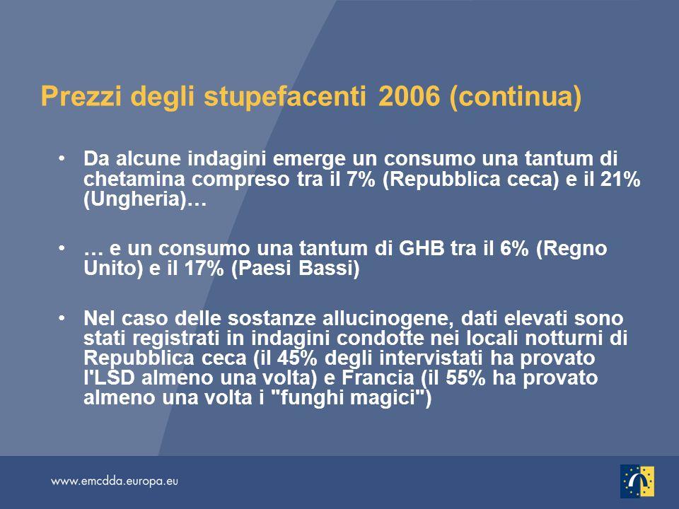 Prezzi degli stupefacenti 2006 (continua) Da alcune indagini emerge un consumo una tantum di chetamina compreso tra il 7% (Repubblica ceca) e il 21% (