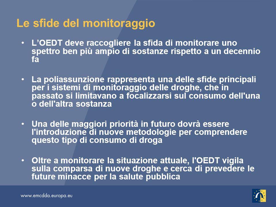 Le sfide del monitoraggio LOEDT deve raccogliere la sfida di monitorare uno spettro ben più ampio di sostanze rispetto a un decennio fa La poliassunzi