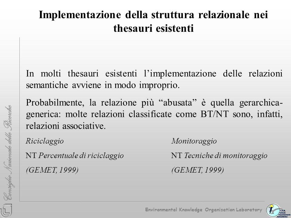 Implementazione della struttura relazionale nei thesauri esistenti In molti thesauri esistenti limplementazione delle relazioni semantiche avviene in