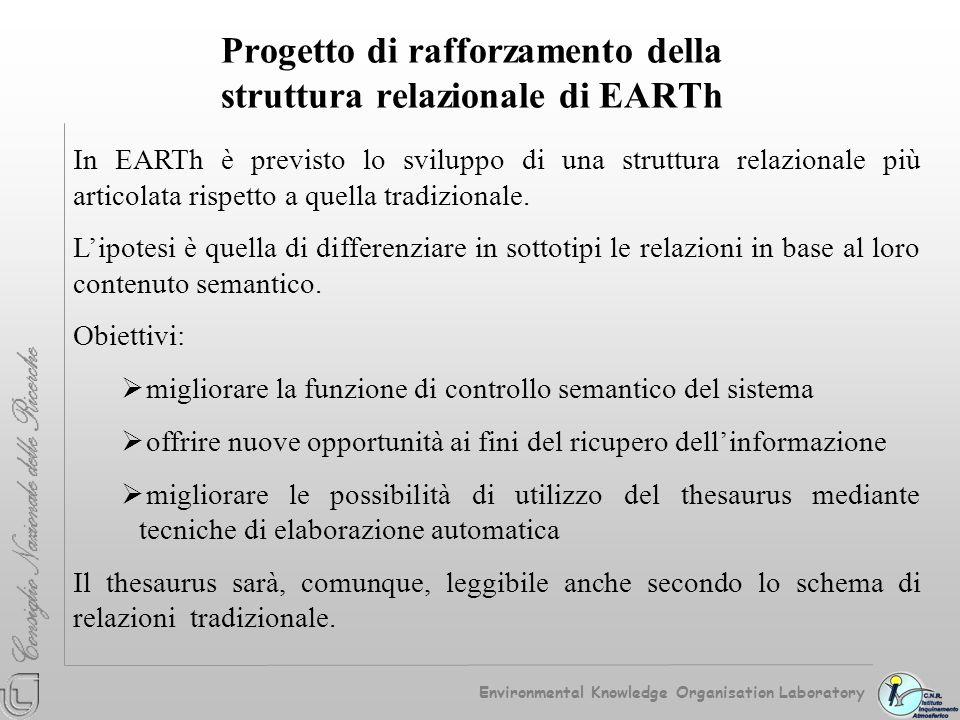 Progetto di rafforzamento della struttura relazionale di EARTh In EARTh è previsto lo sviluppo di una struttura relazionale più articolata rispetto a