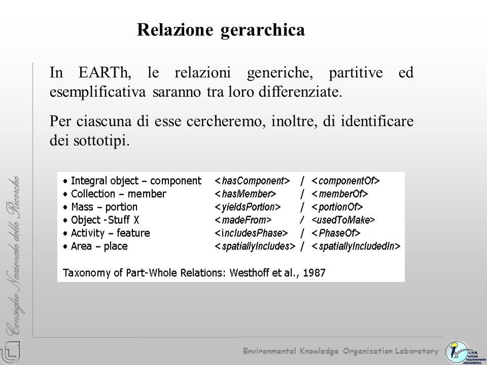 Relazione gerarchica In EARTh, le relazioni generiche, partitive ed esemplificativa saranno tra loro differenziate. Per ciascuna di esse cercheremo, i