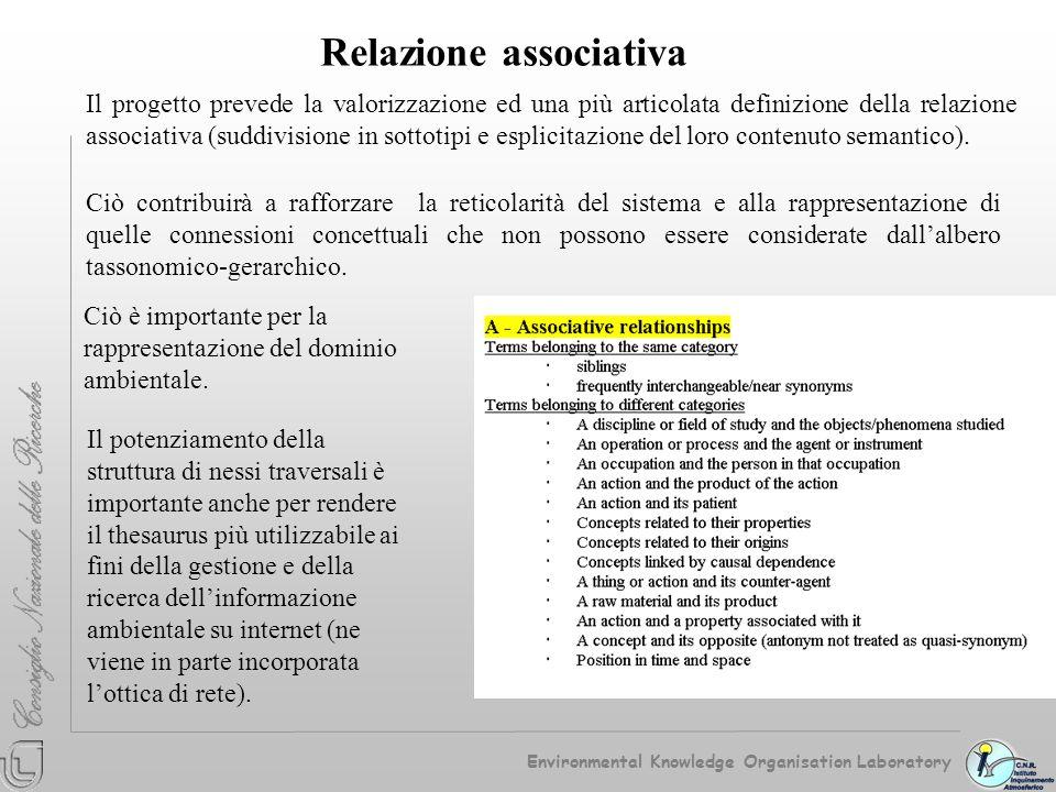 Relazione associativa Ciò contribuirà a rafforzare la reticolarità del sistema e alla rappresentazione di quelle connessioni concettuali che non posso