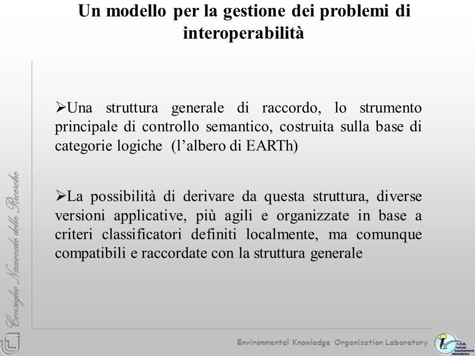 Una struttura generale di raccordo, lo strumento principale di controllo semantico, costruita sulla base di categorie logiche (lalbero di EARTh) La po