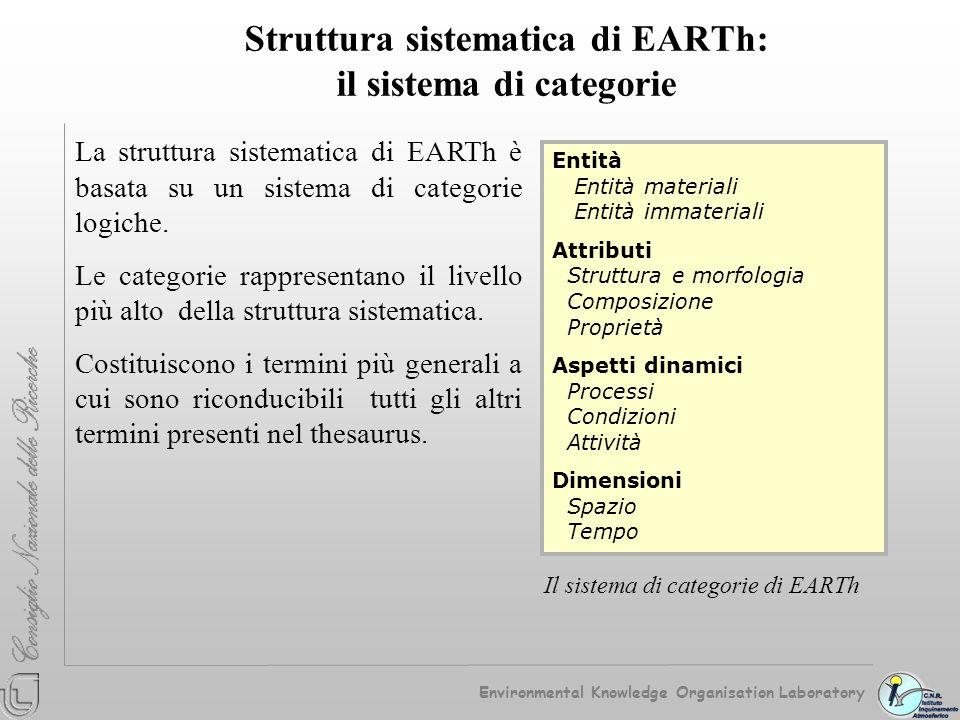 Struttura sistematica di EARTh: il sistema di categorie La struttura sistematica di EARTh è basata su un sistema di categorie logiche. Le categorie ra