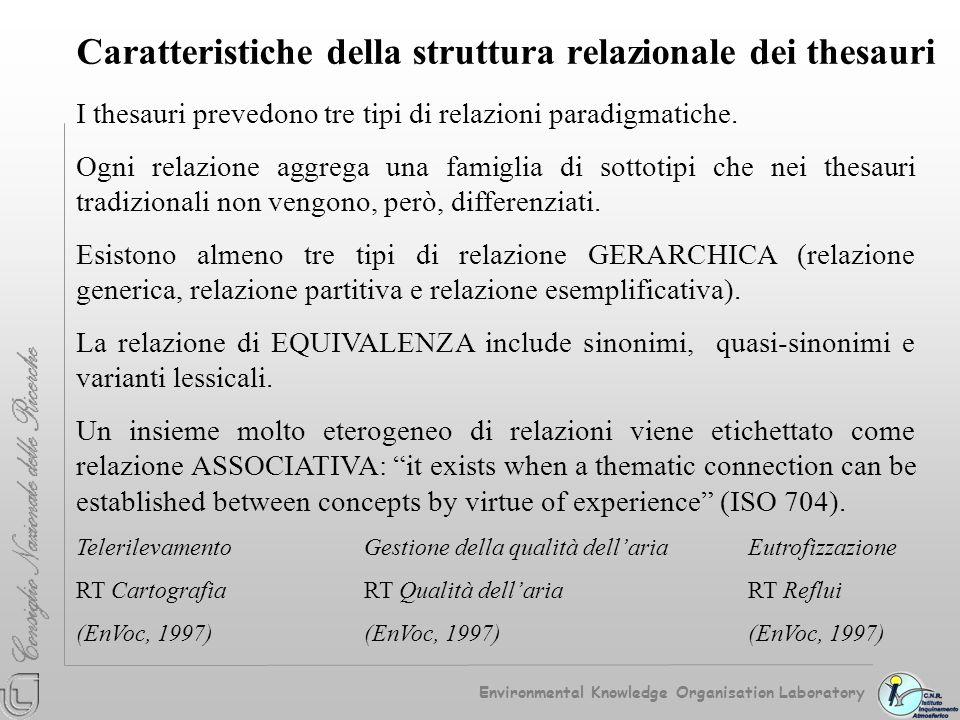 Caratteristiche della struttura relazionale dei thesauri I thesauri prevedono tre tipi di relazioni paradigmatiche. Ogni relazione aggrega una famigli