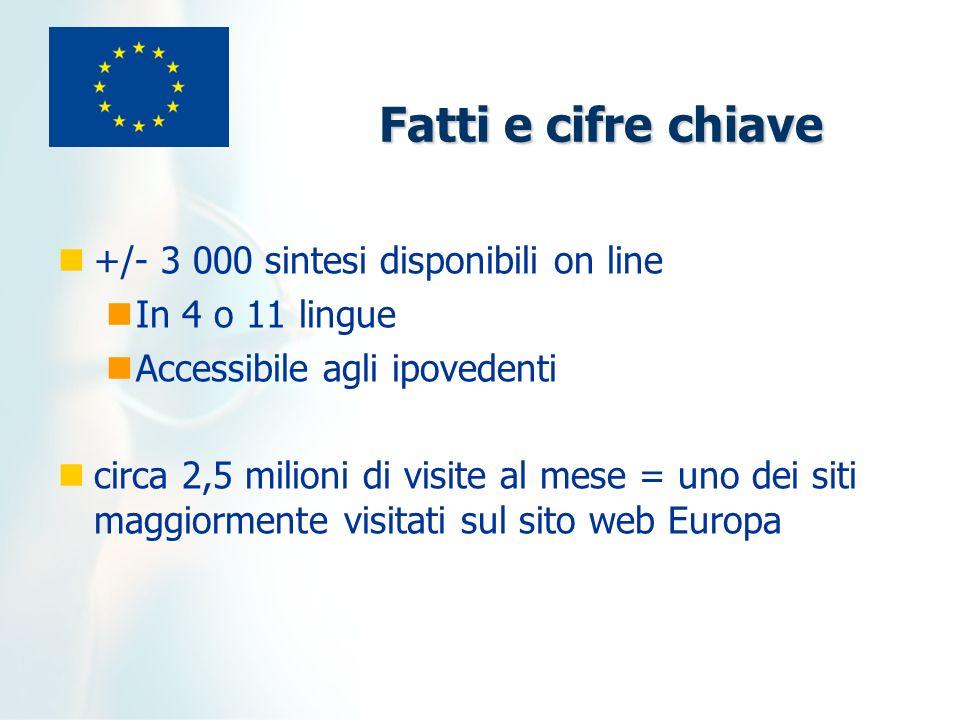 Fatti e cifre chiave +/- 3 000 sintesi disponibili on line In 4 o 11 lingue Accessibile agli ipovedenti circa 2,5 milioni di visite al mese = uno dei siti maggiormente visitati sul sito web Europa