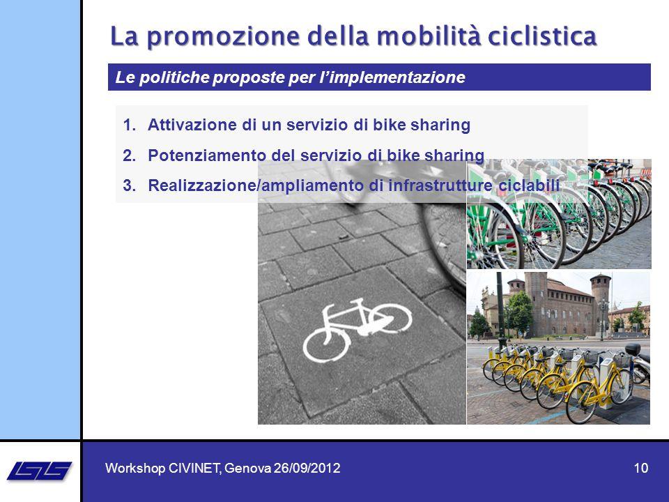 10 La promozione della mobilità ciclistica Le politiche proposte per limplementazione 1.Attivazione di un servizio di bike sharing 2.Potenziamento del