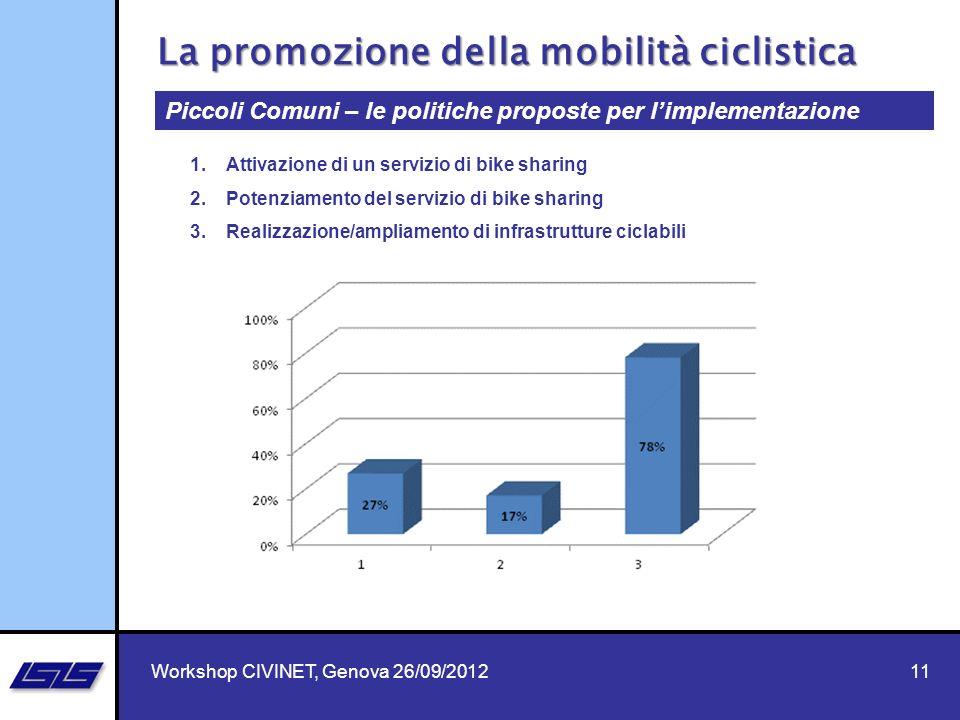 11 Piccoli Comuni – le politiche proposte per limplementazione 1.Attivazione di un servizio di bike sharing 2.Potenziamento del servizio di bike shari
