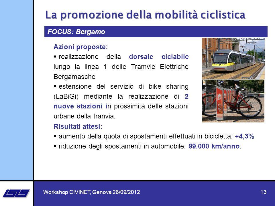 13 FOCUS: Bergamo Azioni proposte: realizzazione della dorsale ciclabile lungo la linea 1 delle Tramvie Elettriche Bergamasche estensione del servizio