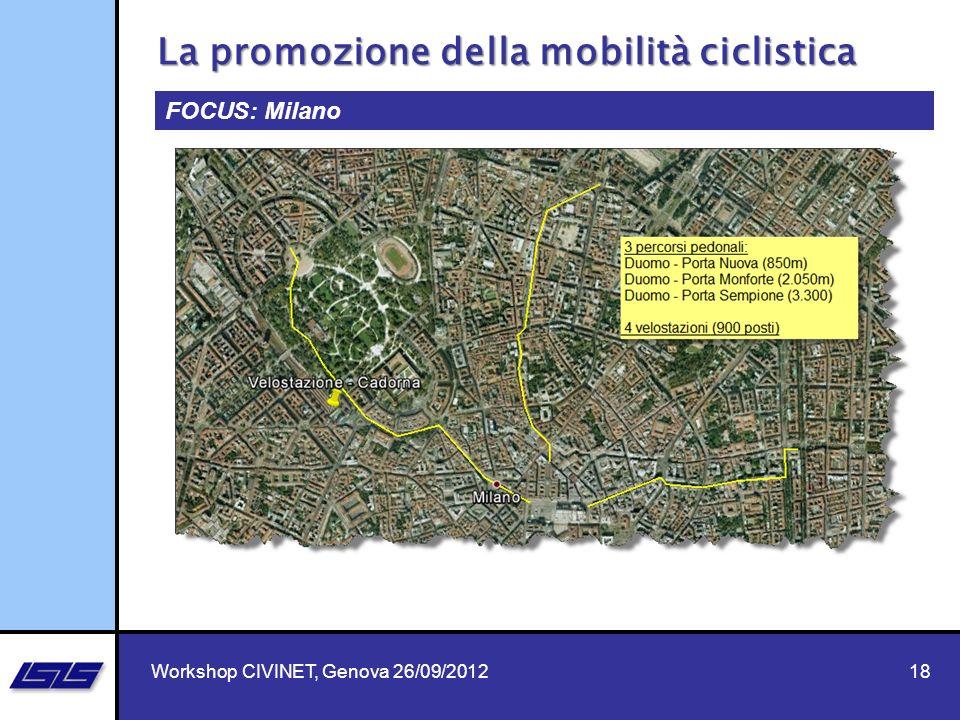 18 La promozione della mobilità ciclistica Workshop CIVINET, Genova 26/09/2012 FOCUS: Milano