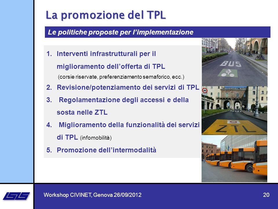 20 La promozione del TPL Le politiche proposte per limplementazione 1.Interventi infrastrutturali per il miglioramento dellofferta di TPL (corsie rise