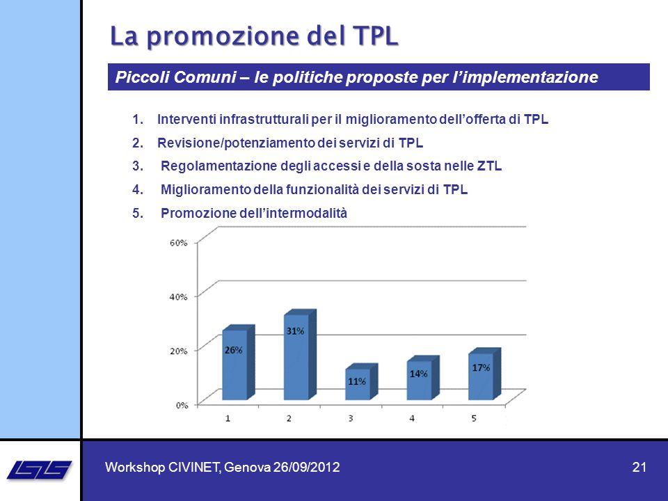 21 Piccoli Comuni – le politiche proposte per limplementazione 1.Interventi infrastrutturali per il miglioramento dellofferta di TPL 2.Revisione/poten
