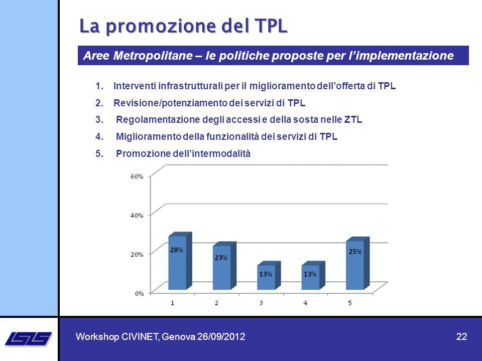 22 Aree Metropolitane – le politiche proposte per limplementazione 1.Interventi infrastrutturali per il miglioramento dellofferta di TPL 2.Revisione/p