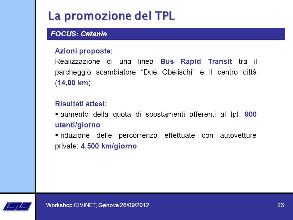 23 FOCUS: Catania La promozione del TPL Azioni proposte: Realizzazione di una linea Bus Rapid Transit tra il parcheggio scambiatore Due Obelischi e il