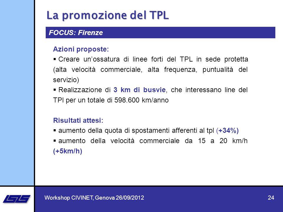 24 FOCUS: Firenze La promozione del TPL Azioni proposte: Creare unossatura di linee forti del TPL in sede protetta (alta velocità commerciale, alta fr