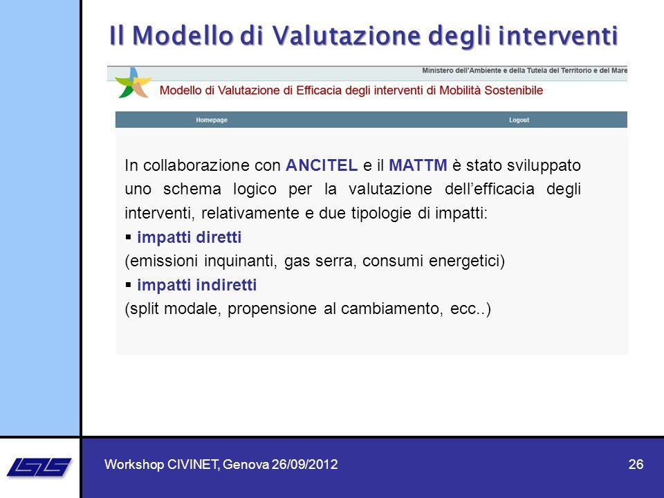 26 Il Modello di Valutazione degli interventi In collaborazione con ANCITEL e il MATTM è stato sviluppato uno schema logico per la valutazione delleff