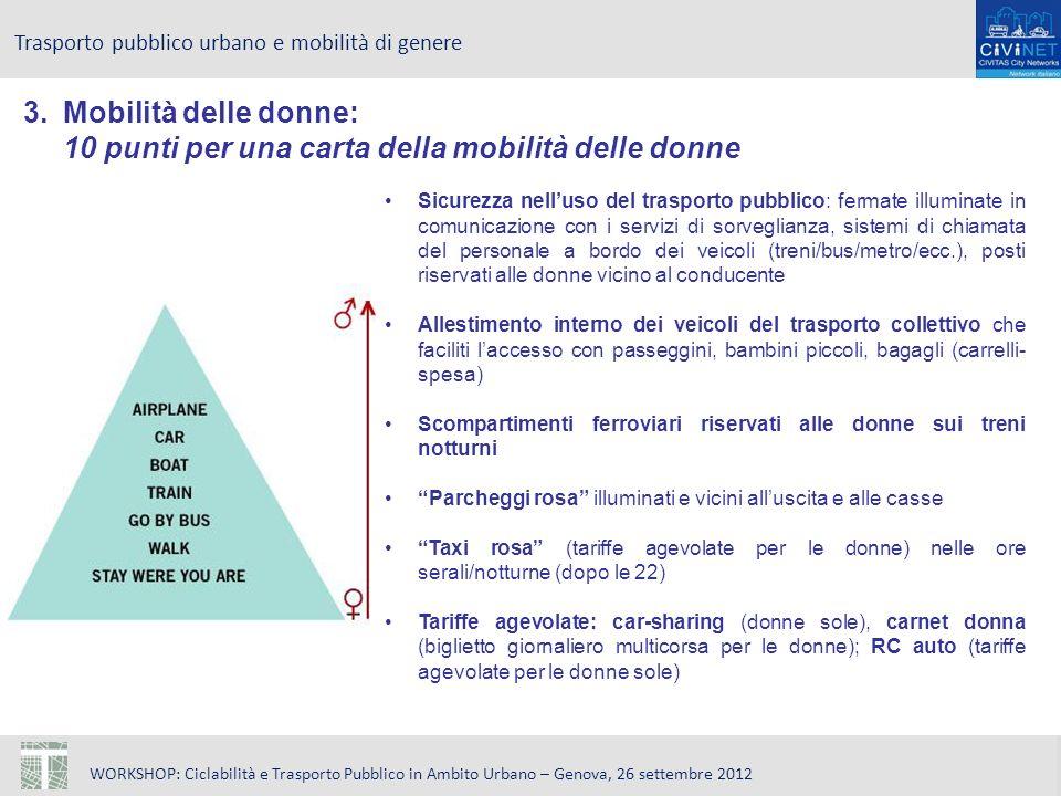 WORKSHOP: Ciclabilità e Trasporto Pubblico in Ambito Urbano – Genova, 26 settembre 2012 Trasporto pubblico urbano e mobilità di genere 3.Mobilità dell