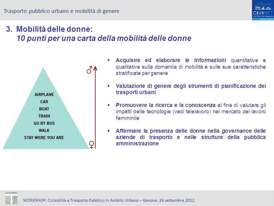 WORKSHOP: Ciclabilità e Trasporto Pubblico in Ambito Urbano – Genova, 26 settembre 2012 Trasporto pubblico urbano e mobilità di genere Acquisire ed el