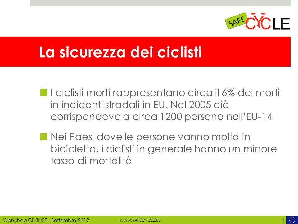 WWW.SAFECYCLE.EU MOTECHECO, 2012 La classifica del rischio 3 Workshop CIVINET – Settembre 2012