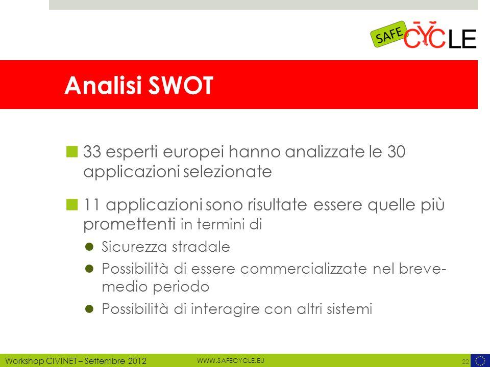 WWW.SAFECYCLE.EU MOTECHECO, 2012 Workshop CIVINET – Settembre 2012 Analisi SWOT 33 esperti europei hanno analizzate le 30 applicazioni selezionate 11