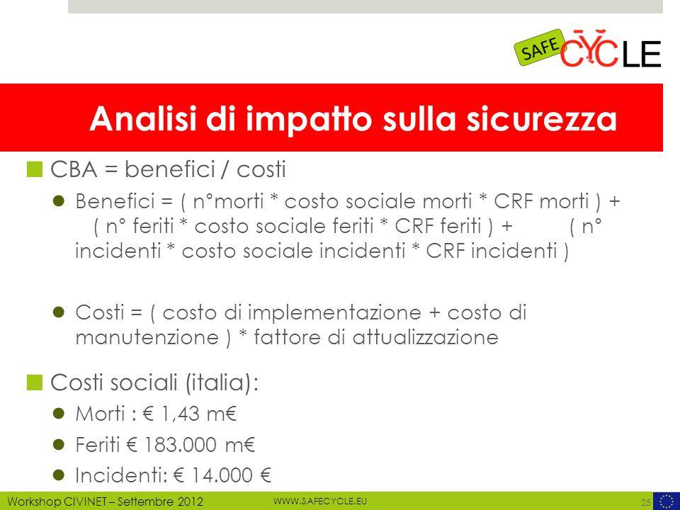 WWW.SAFECYCLE.EU MOTECHECO, 2012 Workshop CIVINET – Settembre 2012 Analisi di impatto sulla sicurezza CBA = benefici / costi Benefici = ( n°morti * co