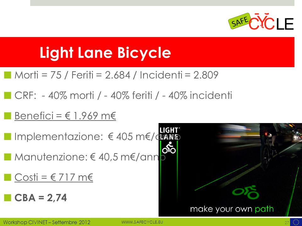 WWW.SAFECYCLE.EU MOTECHECO, 2012 Workshop CIVINET – Settembre 2012 Light Lane Bicycle Morti = 75 / Feriti = 2.684 / Incidenti = 2.809 CRF: - 40% morti