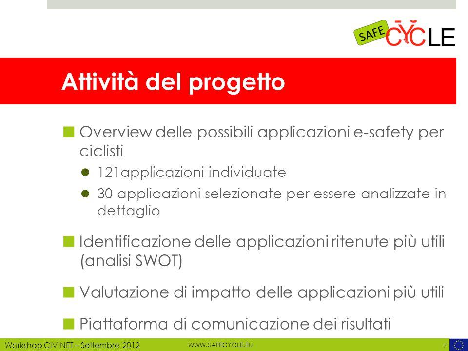 WWW.SAFECYCLE.EU MOTECHECO, 2012 Workshop CIVINET – Settembre 2012 Zone di sicurezza 18