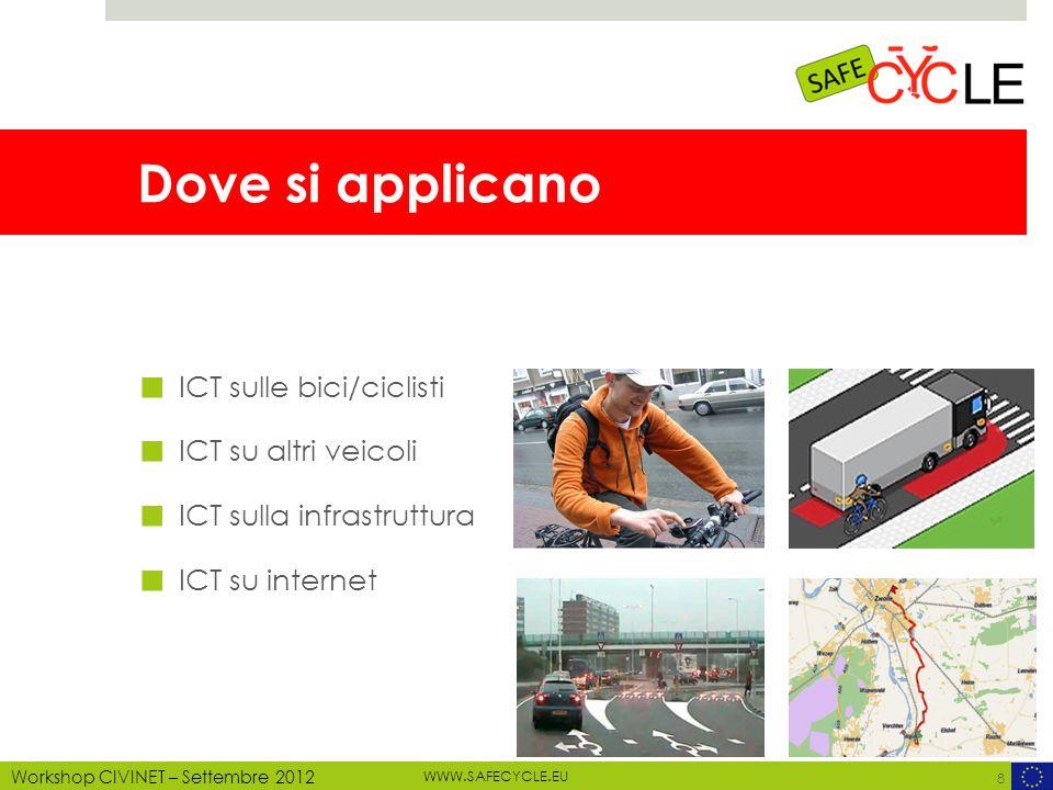 WWW.SAFECYCLE.EU MOTECHECO, 2012 Workshop CIVINET – Settembre 2012 Dove si applicano ICT sulle bici/ciclisti ICT su altri veicoli ICT sulla infrastrut