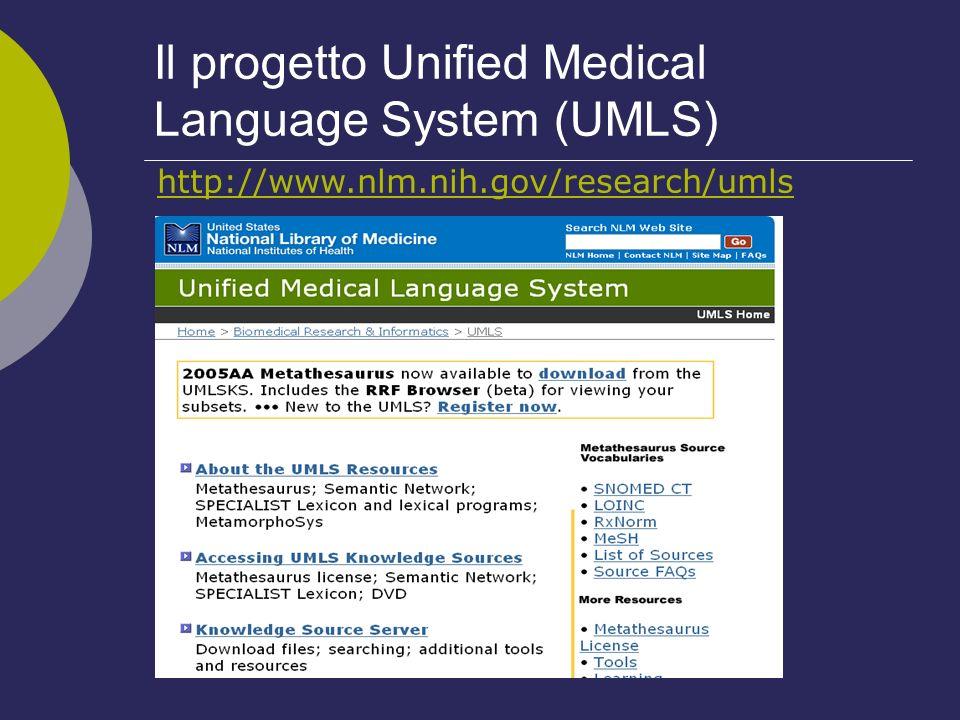 Unified Medical Language System Progetto per lo sviluppo di sistemi computerizzati in grado di comprendere il significato del linguaggio medico Il Metathesaurus è un vocabolario multilingue che raccoglie oltre due milioni di termini e dodici milioni di relazioni La traduzione italiana dei MeSH partecipa al progetto UMLS